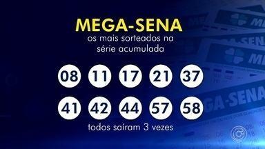 Mega-Sena, concurso 2.149: ninguém acerta as seis dezenas e prêmio vai a R$ 275 milhões - Veja as dezenas do sorteio: 21 - 23 - 37 - 44 - 46 - 48. Quina teve 496 apostas ganhadoras; cada um levará R$ R$ 35.200,20.
