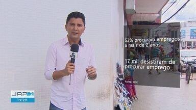AP mantém maior taxa do país e registra 3 mil novos desempregados no 1º trimestre - IBGE aponta que 1 a cada 5 amapaenses em idade para trabalhar está fora do mercado.