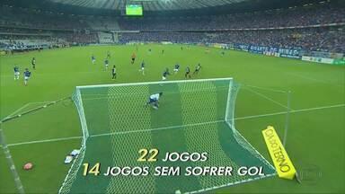 Mano tenta acertar a defesa do Cruzeiro, que tem sofrido muitos gols nos últimos jogos - Mano tenta acertar a defesa do Cruzeiro, que tem sofrido muitos gols nos últimos jogos