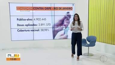 Estado do Rio de Janeiro é o pior na cobertura na vacinação contra a gripe - Campanha vai ser aberta a toda população a partir da próxima segunda-feira (3).
