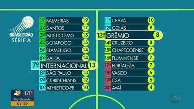 Confira a tabela de classificação da série A no Brasileirão - Assista aovídeo.