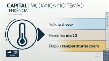 Tempo continua seco e com temperaturas mais altas até o fim de semana - Tendência de mudanças somente nos primeiros dias do inverno.