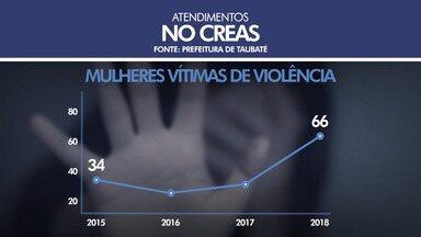 Número de casos de violência contra a mulher aumentou 25% em Taubaté - Em média são três denúncias por dia à polícia.