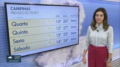 Veja a previsão do tempo para esta quarta-feira nas cidades da região - Confira a previsão do tempo.