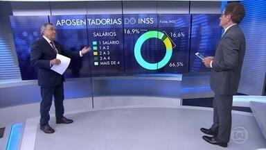 Carlos Alberto Sardenberg comenta as desigualdades do atual sistema de Previdência - 66,5% dos aposentados pelo INSS ganham até um salário mínimo de benefício.