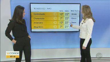 Veja como ficam as temperaturas nesta terça-feira (9) na região de Campinas - Termômetros seguem marcando mínimas mais baixas, mas amplitude térmica aumenta.