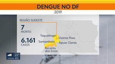 Casos de dengue aumentam 9% em uma semana - Até junho, a Secretaria de Saúde registrou mais de 34 mil casos prováveis da doença. Na semana passada, eram 31 mil. 33 pessoas morreram vítimas da dengue no DF.