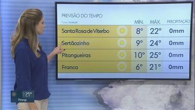 Confira a previsão do tempo para esta quarta-feira (10) na região de Ribeirão Preto - Sol deve brilhar forte, mas temperaturas continuam baixas.