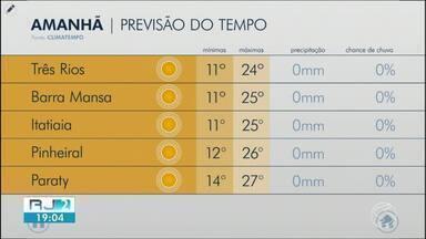 Meteorologia: previsão é de aumento de temperatura no Sul do Rio - Massa de ar frio está no oceano e expectativa é que temperaturas subam.