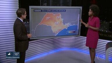 Veja a previsão do tempo para o fim de semana - No litoral, sábado vai ser de sol e ondas de até três metros. Já na serra, mínima deve ser de 5 graus em Campos do Jordão.