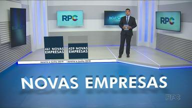 Cresce o número de empresas no 1º semestre em Paranavaí - De janeiro a junho deste ano já abriram 461 novas empresas na cidade.