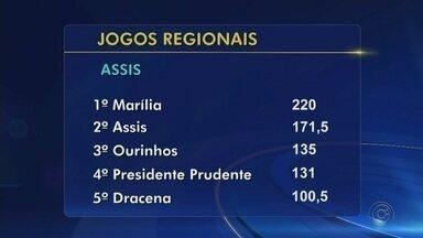 Confira os resultados da 63º edição dos Jogos Regionais em Assis e Botucatu - Confira os resultados da 63º edição dos Jogos Regionais em Assis e Botucatu.