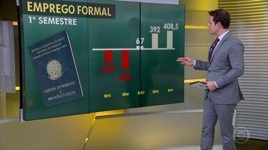 Brasil cria 408 mil empregos formais no primeiro semestre de 2019 - Esse é o melhor resultado na geração de vagas com carteira assinada para o período em cinco anos.