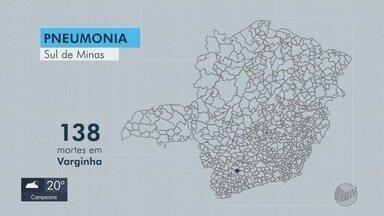 18% das mortes por pneumonia em MG em 2019 aconteceram no Sul de Minas - 18% das mortes por pneumonia em MG em 2019 aconteceram no Sul de Minas