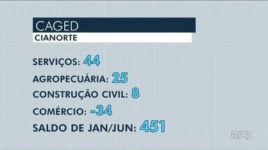 Cianorte tem o melhor saldo de empregos do primeiro semestre - Os dado do Caged foram divulgados hoje.