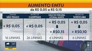 Passagens da EMTU ficam mais caras - Aumentos em 54 linhas do estado serão de R$0,05 a R$0,15.