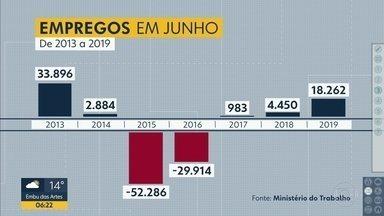 São Paulo teve maior criação de vagas desde 2013 - Em junho, o comércio teve queda. O setor perdeu quase 27 mil vagas no mês.