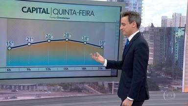 Temperaturas sobem na capital - No sábado (10), a máxima prevista será de 30°