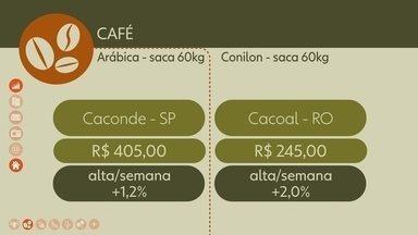 Veja a cotação do café - Saiba como ficaram os preços do café nessa semana.