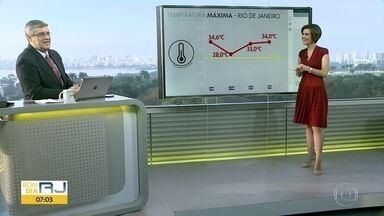 Confira a previsão do tempo para esta segunda-feira (12) - Previsão de dia com sol e calor no Rio. Temperatura máxima de 34°C.