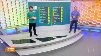 Caio Ribeiro analisa a vitória do São Paulo sobre o Santos no Morumbi - Caio Ribeiro analisa a vitória do São Paulo sobre o Santos no Morumbi