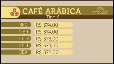 Veja a cotação do café - Saiba como o mercado do café fechou a semana.