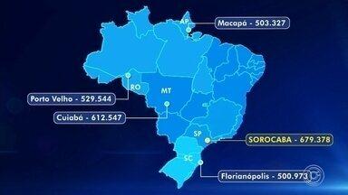 IBGE aponta que Sorocaba e Jundiaí estão na lista de cidades mais populosas - O IBGE divulgou a estimativa da população brasileira para 2019. Sorocaba e Jundiaí são as cidades mais populosas da região.