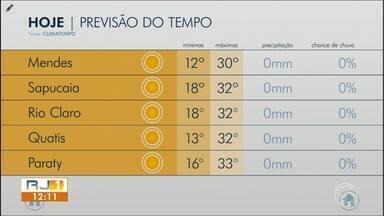 Meteorologia prevê sábado de temperaturas acima dos 30º no Sul do Rio - Confira como ficam os termômetros em algumas cidades da região.