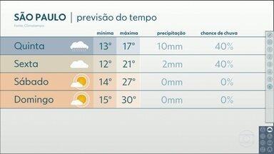 Frio e chuva aumentam na quinta-feira na Grande São Paulo - Fim de semana tem previsão de Sol e calor.