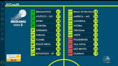Vitória se prepara para enfrentar o Guarani no próximo sábado, pela série B - O rubro-negro está na 14ª colocação da tabela, com 24 pontos.