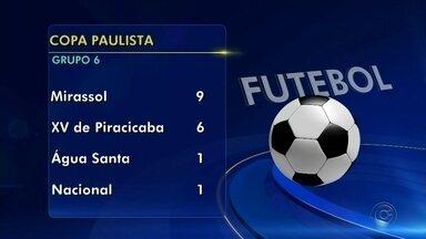 Mirassol vence Nacional e mantém invencibilidade pelo Grupo 2 da Copa Paulista - Jogando fora de casa, o Mirassol mostrou seu favoritismo e venceu por 2 a 1 o Nacional-SP, na tarde deste sábado, no estádio Comendador Souza, em São Paulo, pela terceira rodada da Copa Paulista.