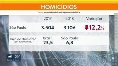 Taxa de homicídios cai em SP, mas letalidade policial continua em alta - O Fórum Brasileiro de Segurança Pública divulgou o anuário com dados da violência em 2018. São Paulo continua sendo o estado com a menor taxa de homicídios no país: 6,8 para cada 100 mil habitantes.