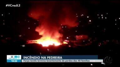 Famílias atingidas por incêndios na Pedreira recebem apoio e solidariedade - Famílias atingidas por incêndios na Pedreira recebem apoio e solidariedade