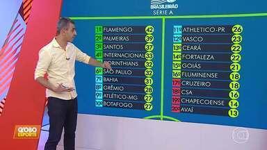 Globo Esporte MG - programa de segunda-feira, 16/09/2019 - íntegra - Globo Esporte MG - programa de segunda-feira, 16/09/2019 - íntegra