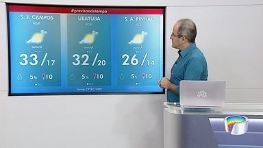 Confira previsão do tempo para esta terça-feira - Defesa Civil alerta para níveis baixo de umidade relativa do ar.