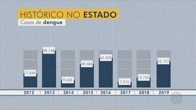 Dengue em MS: 2019 tem mais notificações que 2017 e 2018 juntos - Situação é crítica em Mato Grosso do Sul.