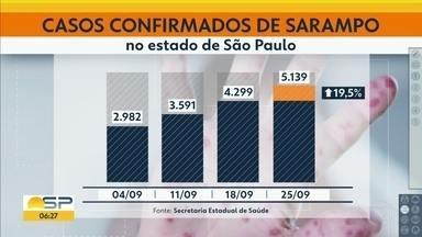 Aumenta o número de casos de Sarampo em São Paulo no ano de 2019 - Estão confirmados 5.139 casos da doença em todo o estado.