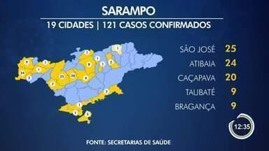 Região tem 121 casos de sarmapo em 19 cidade; veja mapa - Confira as informações no telão.