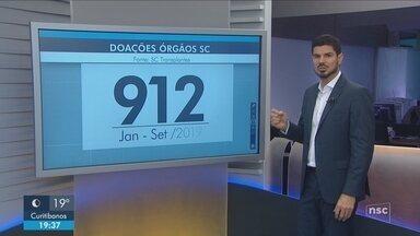 SC já registrou 912 doações de órgãos em 2019 - SC já registrou 912 doações de órgãos em 2019