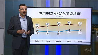 Semana começa quente em Curitiba e região - Temperatura passa dos trinta graus.