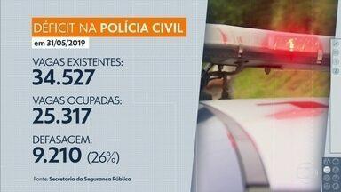 Déficit de policiais na Polícia Civil atinge 26% - Segundo dados da Secretaria de Segurança Pública, faltam mais de 9 mil policiais na instituição.
