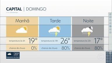 Domingo (6) tem previsão de temporais em São Paulo - Há previsão de rajadas de vento de 80 km/h.