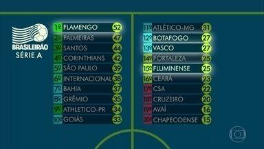 O Flamengo vence e segue o líder - O Fluminense vendeu o Botafogo. O técnico alvinegro Eduardo Barroca não resistiu a mais essa derrota.