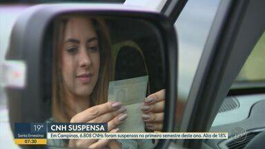 Número de Carteiras de Habilitação suspensas em Campinas aumenta no 1° semestre do ano - Só neste período, foram suspensas 6,8 mil CNHs, uma média de 37 por dia.