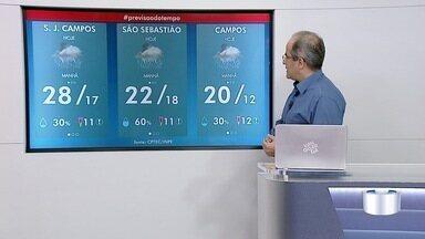 Confira previsão do tempo para esta quarta - Tempo continua nublado na região