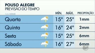 Confira a previsão do tempo para esta quarta-feira (23) - Confira a previsão do tempo para esta quarta-feira (23)