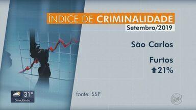 Secretaria de Segurança Pública divulga índices de criminalidade em setembro na região - Furtos e roubos caíram em Araraquara, mas cresceram em São Carlos e Rio Claro.