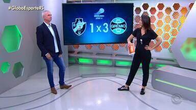Maurício Saraiva comenta as possibilidades da dupla Grenal para a Libertadores 2020 - Assista ao comentário.