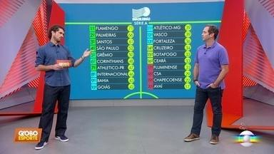 Caio Ribeiro opina sobre a polêmica do segundo gol do Palmeiras contra o Vasco - Caio Ribeiro opina sobre a polêmica do segundo gol do Palmeiras contra o Vasco