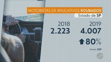 Número de assaltos a motoristas de aplicativo aumenta 80% no Estado de SP - Profissionais enfrentam insegurança e temem pelo pior nas ruas da região.